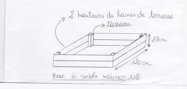 tutoriel bac sable kraftille. Black Bedroom Furniture Sets. Home Design Ideas